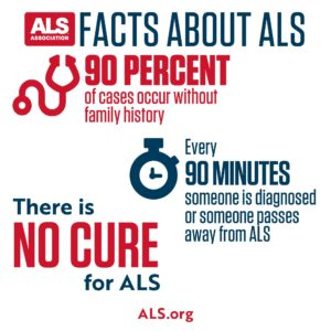 Venture Construction Group of Florida Supports ALS® Awareness Month With Statewide Premier Sponsorship